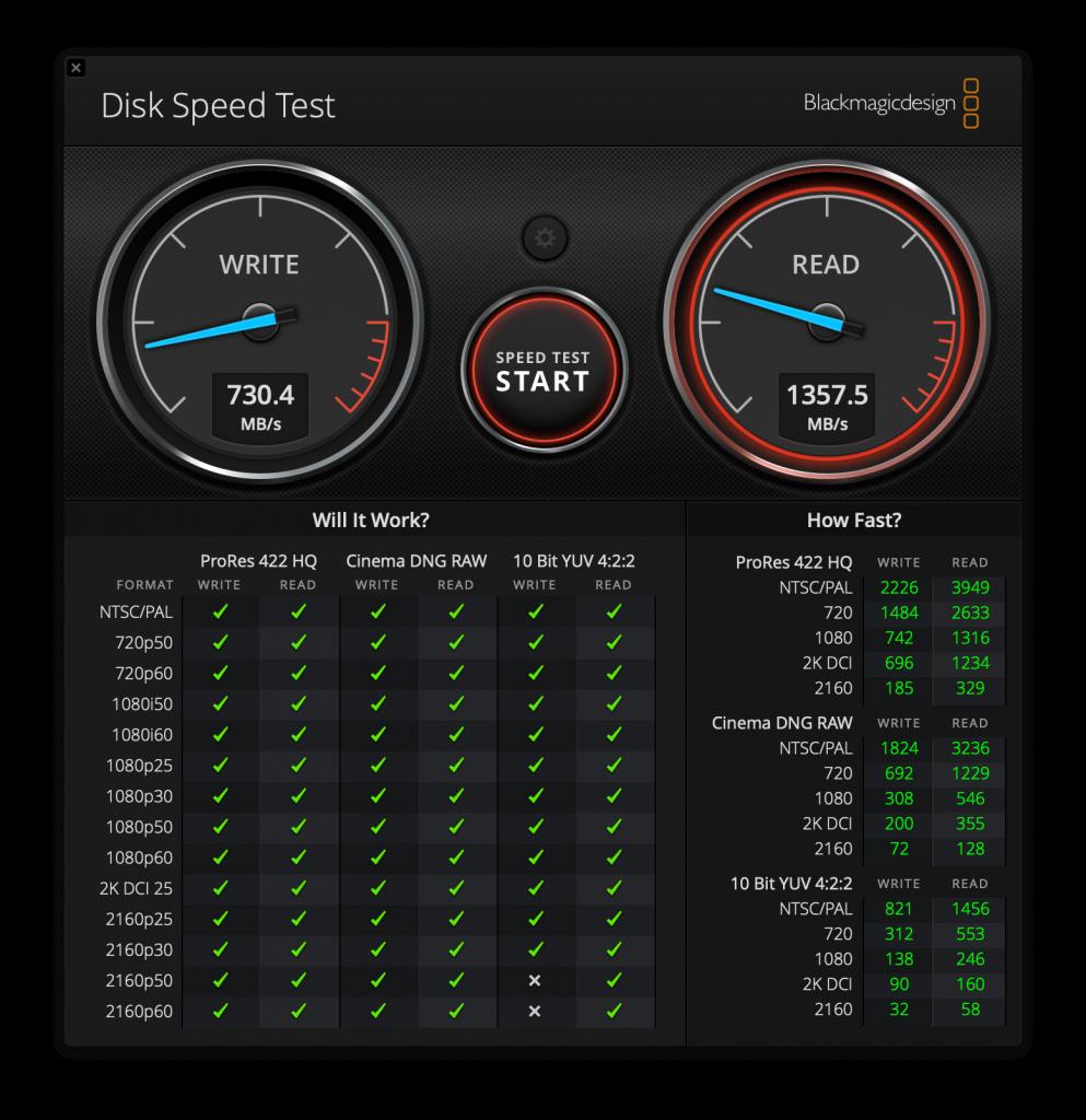 Disk Speed Test - MacBook Pro 2015 ( model 12.1 )