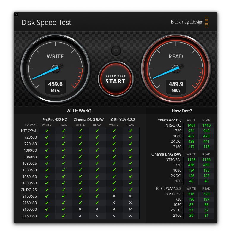 Disk Speed Test - Mac Mini 2012 Late( model 6.1 )